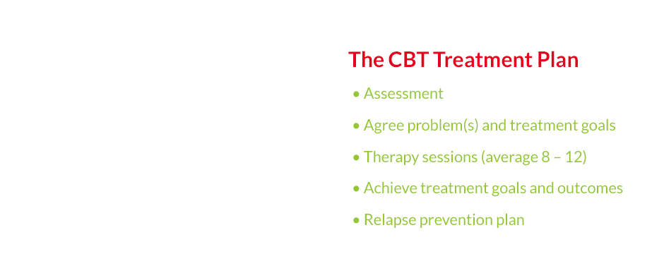 CBT is a Structured Therapy